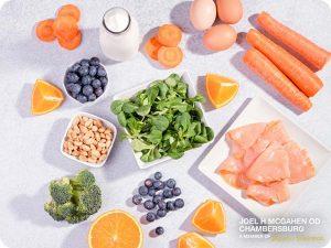 5 Nutrients That Will Help Maintain Optimal Eye Health